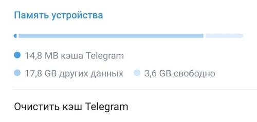 Память Telegram