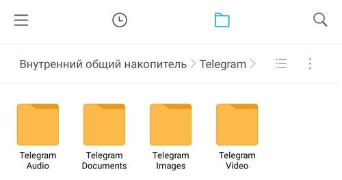 Папки Telegram