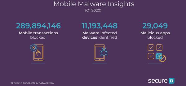 Зараженные мобильные приложения