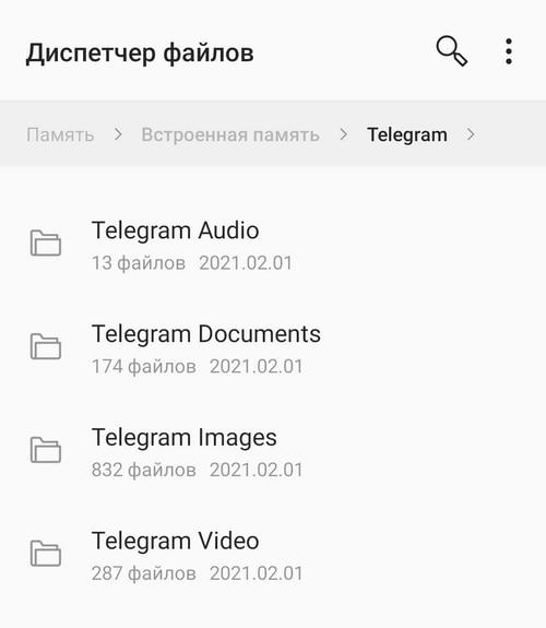 Папки Telegram в смартфоне